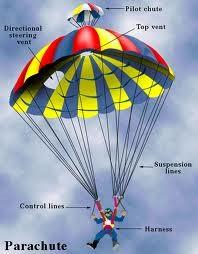 "Parachutes"""